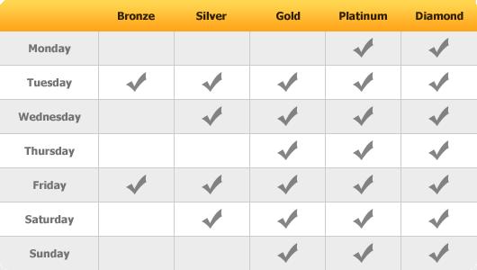jet bingo free bingo games table